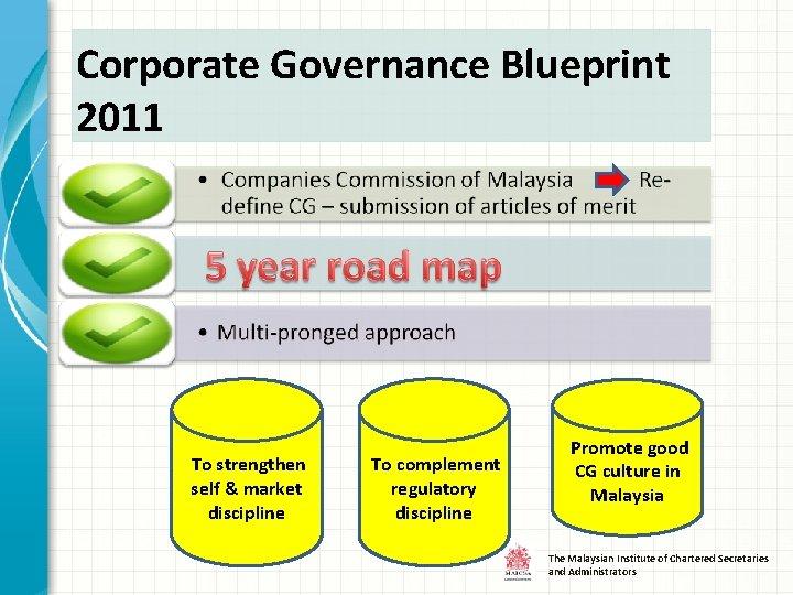 Corporate Governance Blueprint 2011 To strengthen self & market discipline To complement regulatory discipline