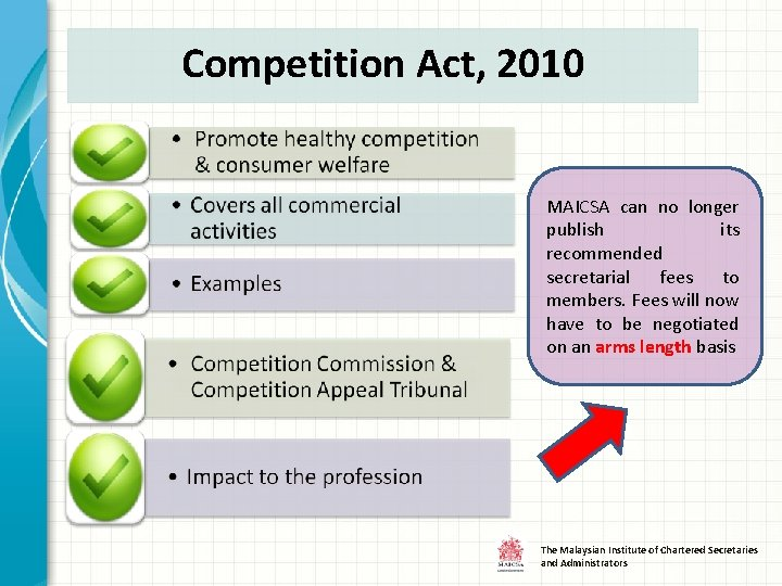 Competition Act, 2010 MAICSA can no longer publish its recommended secretarial fees to members.