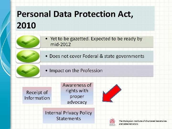 Personal Data Protection Act, 2010 Receipt of Information Awareness of rights with proper advocacy