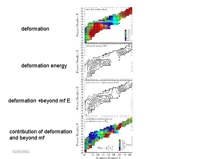 deformation energy deformation +beyond mf E contribution of deformation and beyond mf 01/02/2011 ISOLDE