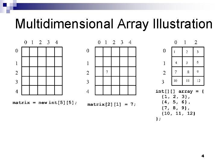 Multidimensional Array Illustration 4