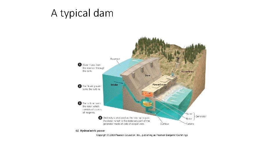 A typical dam