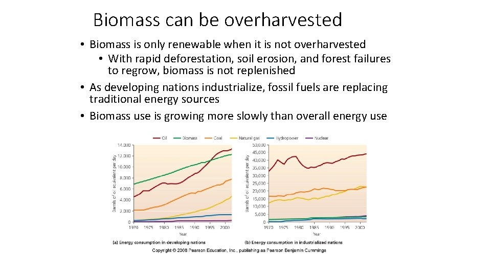 Biomass can be overharvested • Biomass is only renewable when it is not overharvested