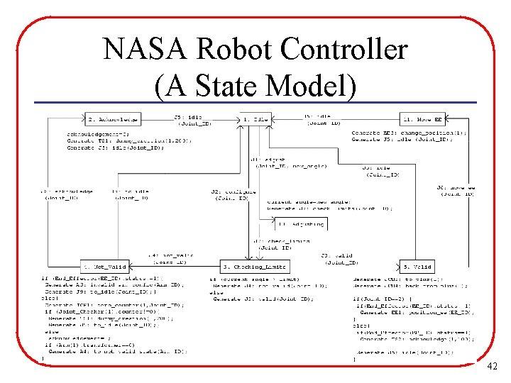 NASA Robot Controller (A State Model) 42