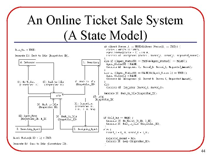 An Online Ticket Sale System (A State Model) 44