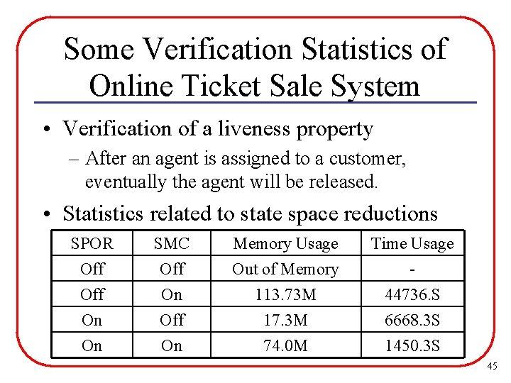 Some Verification Statistics of Online Ticket Sale System • Verification of a liveness property