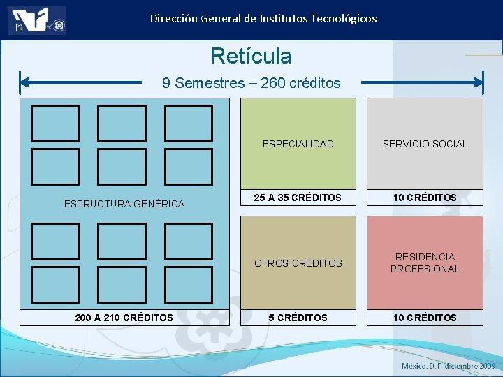 Dirección General de Institutos Tecnológicos Retícula 9 Semestres – 260 créditos ESPECIALIDAD ESTRUCTURA GENÉRICA