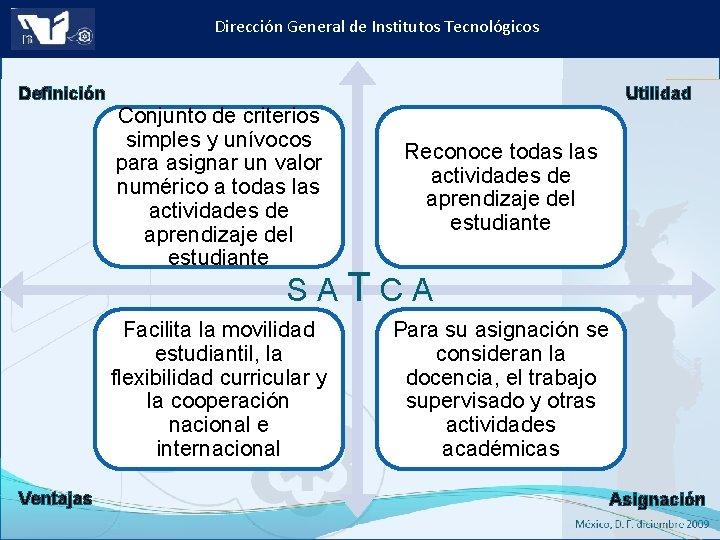 Dirección General de Institutos Tecnológicos Definición Utilidad Conjunto de criterios simples y unívocos para