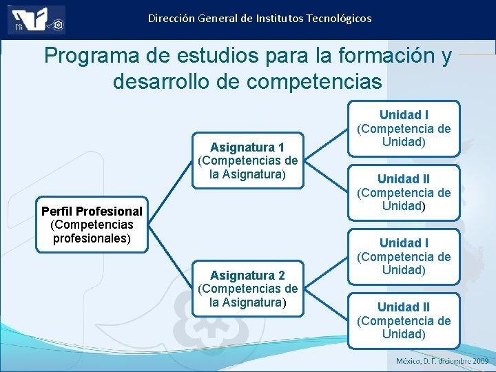Dirección General de Institutos Tecnológicos Programa de estudios para la formación y desarrollo de