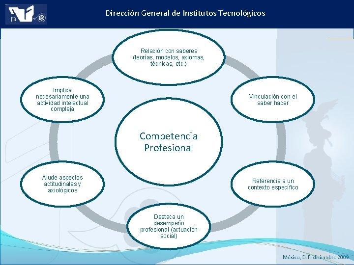 Dirección General de Institutos Tecnológicos Relación con saberes (teorías, modelos, axiomas, técnicas, etc. )