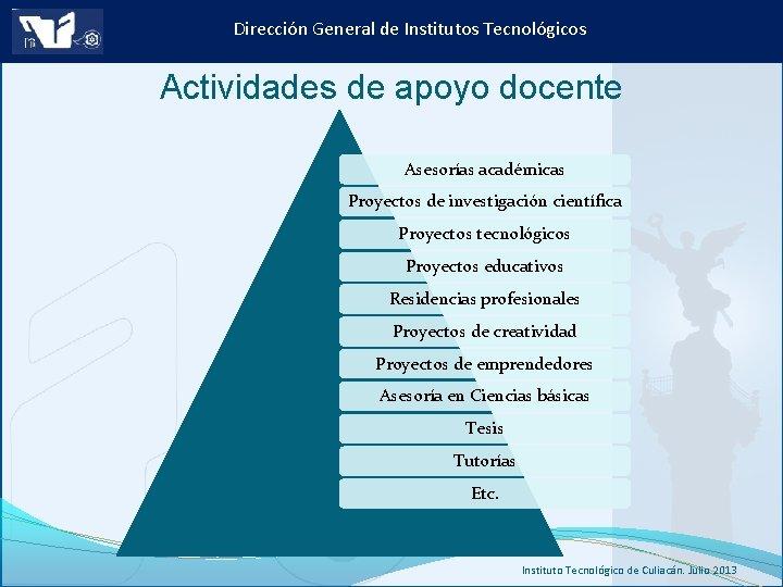 Dirección General de Institutos Tecnológicos Actividades de apoyo docente Asesorías académicas Proyectos de investigación