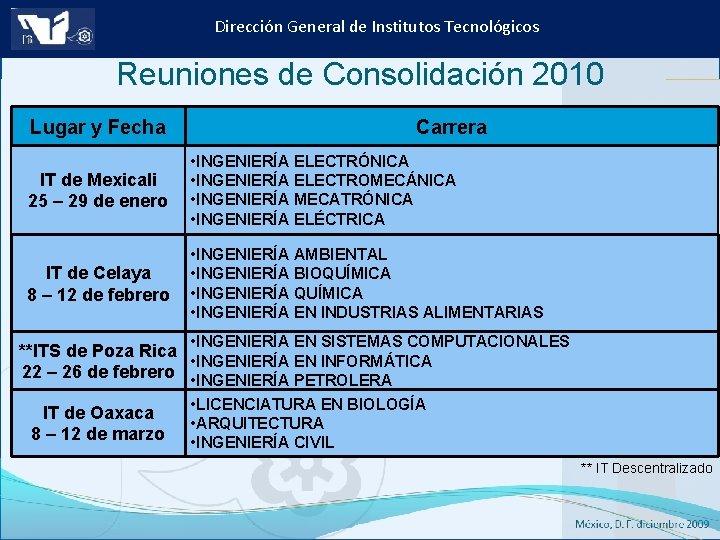 Dirección General de Institutos Tecnológicos Reuniones de Consolidación 2010 Lugar y Fecha Carrera IT