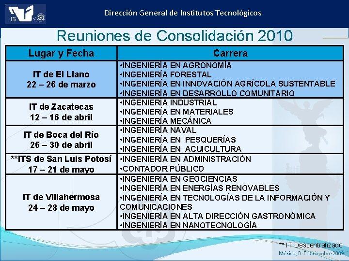 Dirección General de Institutos Tecnológicos Reuniones de Consolidación 2010 Lugar y Fecha IT de