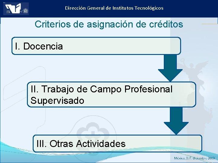 Dirección General de Institutos Tecnológicos Criterios de asignación de créditos I. Docencia II. Trabajo