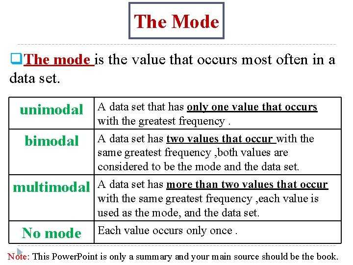 The Mode q. The mode is the value that occurs most often in a