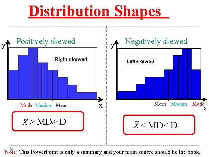 Distribution Shapes y Positively skewed Mode Median Mean > MD> D y x Negatively
