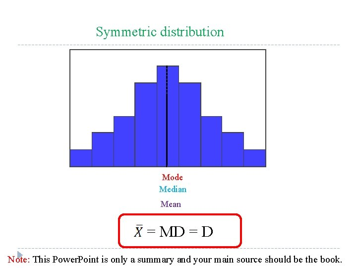 Symmetric distribution Mode Median Mean = MD = D Note: This Power. Point is