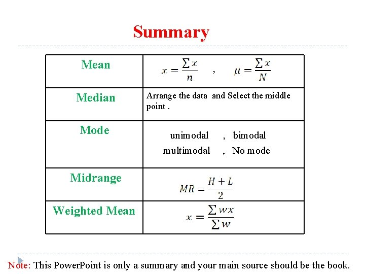 Summary Mean Median Mode , Arrange the data and Select the middle point. unimodal