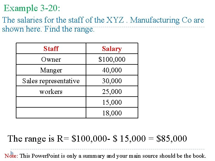 Example 3 -20: The salaries for the staff of the XYZ. Manufacturing Co are