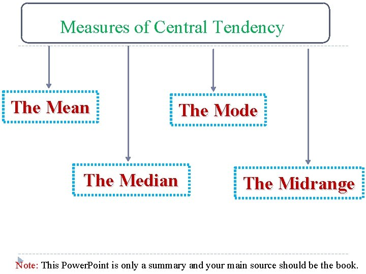Measures of Central Tendency The Mean The Mode The Median The Midrange Note: This