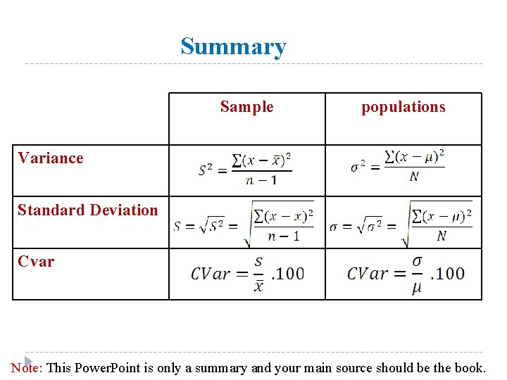 Summary Sample populations Variance Standard Deviation Cvar Note: This Power. Point is only a