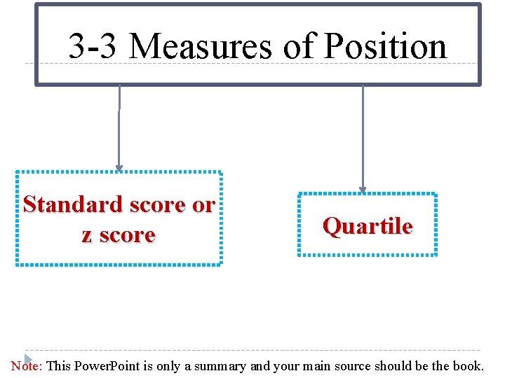 3 -3 Measures of Position Standard score or z score Quartile Note: This Power.