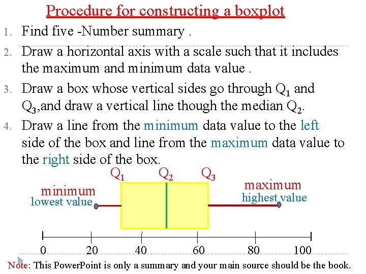 Procedure for constructing a boxplot 1. 2. 3. 4. Find five -Number summary. Draw