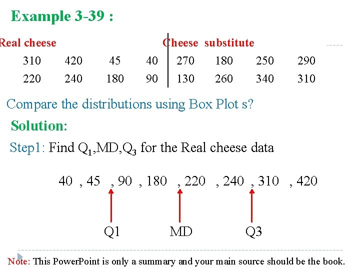 Example 3 -39 : Real cheese 310 420 240 45 180 Cheese substitute 40