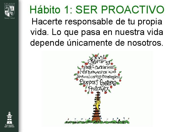 Hábito 1: SER PROACTIVO Hacerte responsable de tu propia vida. Lo que pasa en
