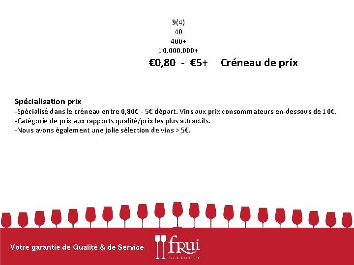 9(4) 40 400+ 10. 000+ € 0, 80 - € 5+ Spécialisation prix Créneau
