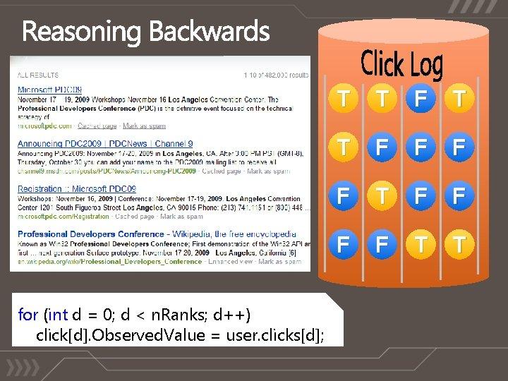 for (int d = 0; d < n. Ranks; d++) click[d]. Observed. Value =