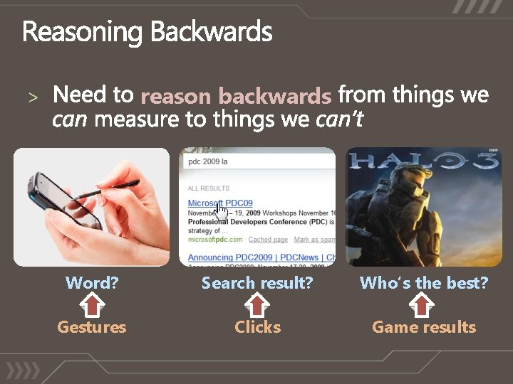 reason backwards > Word? Search result? Who's the best? Gestures Clicks Game results