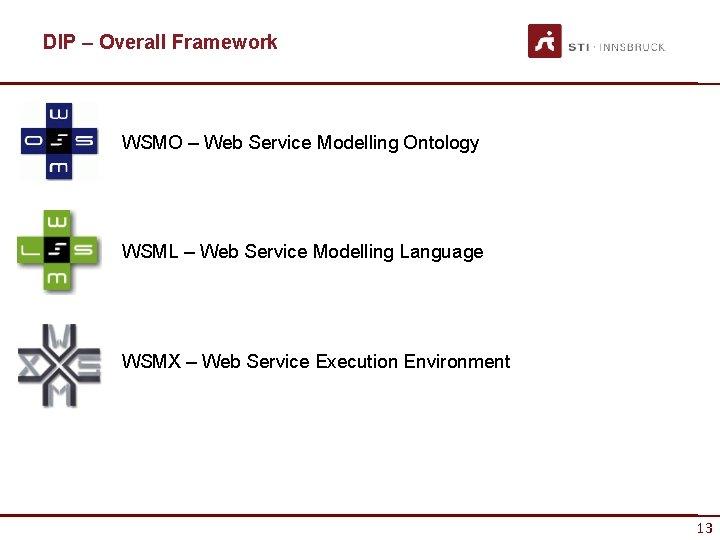 DIP – Overall Framework WSMO – Web Service Modelling Ontology WSML – Web Service