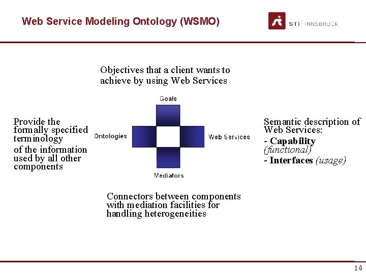 Web Service Modeling Ontology (WSMO) Objectives that a client wants to achieve by using