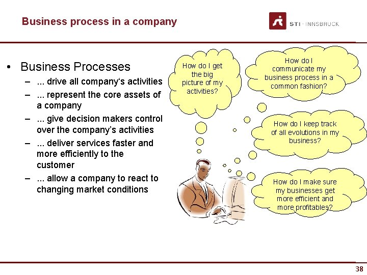 Business process in a company • Business Processes –. . . drive all company's