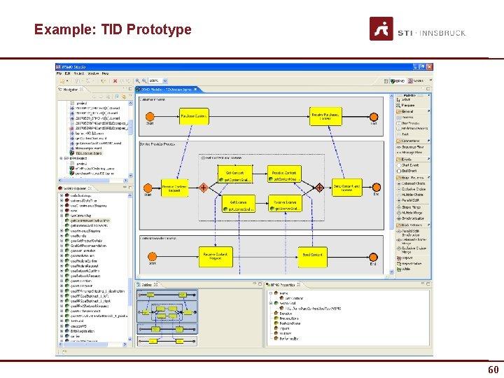 Example: TID Prototype 60