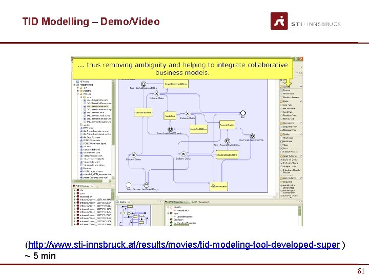 TID Modelling – Demo/Video (http: //www. sti-innsbruck. at/results/movies/tid-modeling-tool-developed-super ) ~ 5 min 61