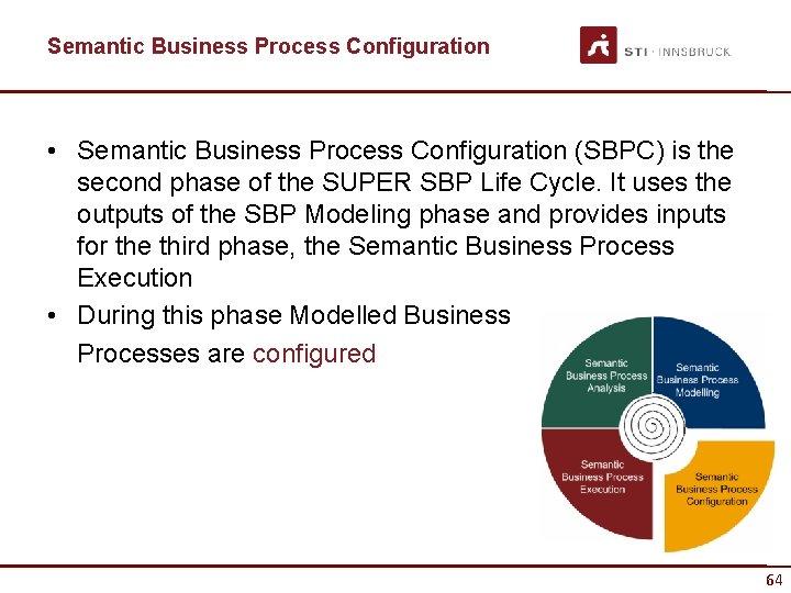 Semantic Business Process Configuration • Semantic Business Process Configuration (SBPC) is the second phase