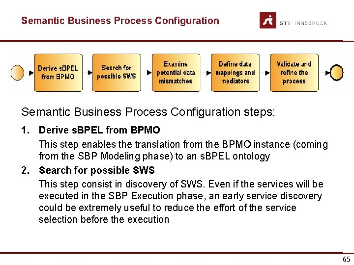 Semantic Business Process Configuration steps: 1. Derive s. BPEL from BPMO This step enables