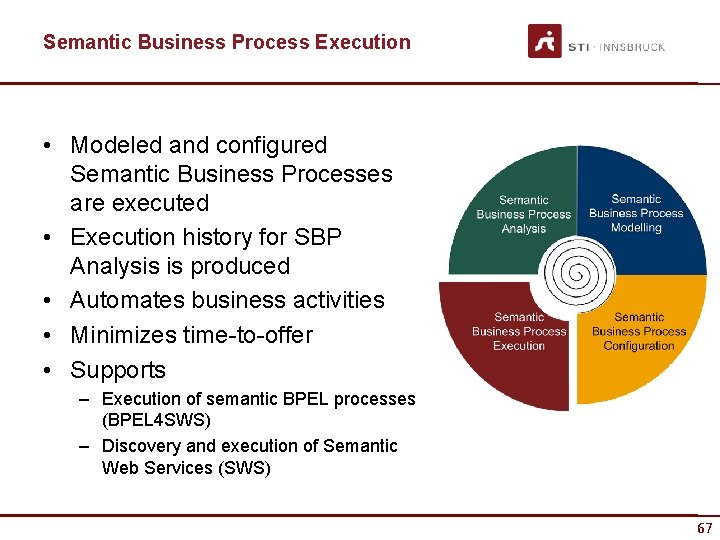 Semantic Business Process Execution • Modeled and configured Semantic Business Processes are executed •