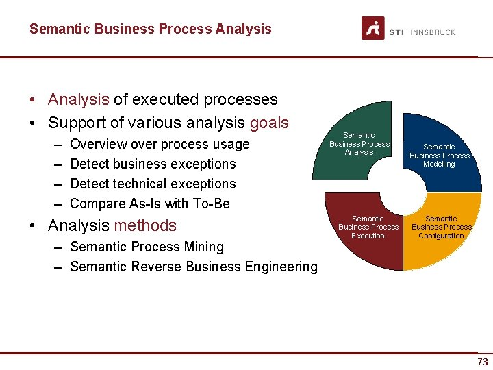 Semantic Business Process Analysis • Analysis of executed processes • Support of various analysis