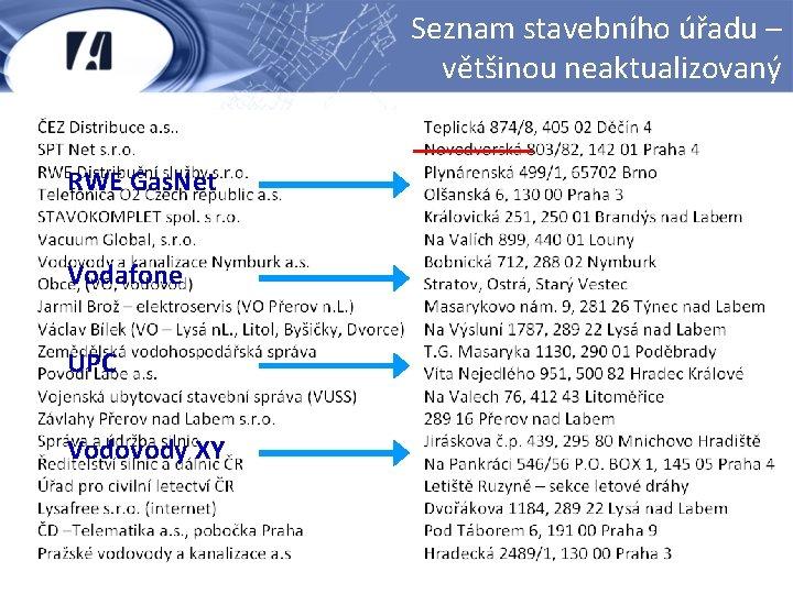 Seznam stavebního úřadu – většinou neaktualizovaný RWE Gas. Net Vodafone UPC Vodovody XY
