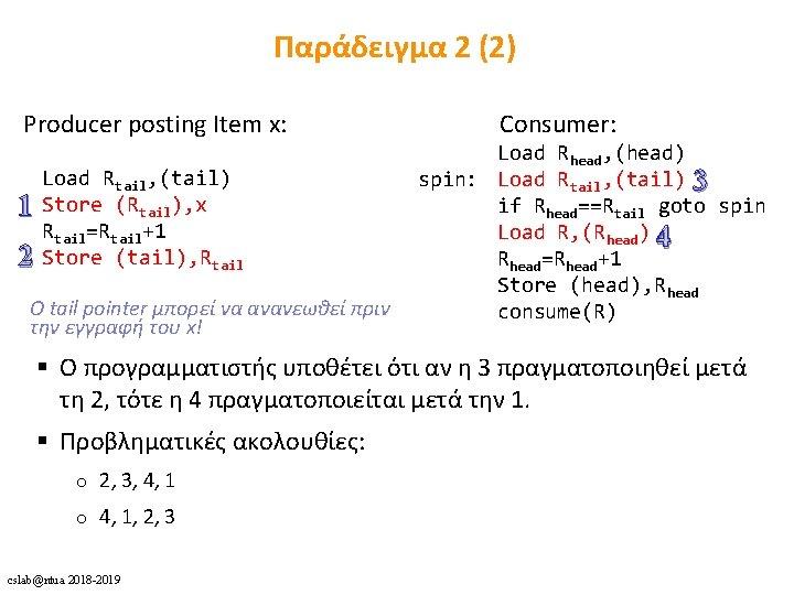 Παράδειγμα 2 (2) Producer posting Item x: 1 2 Load Rtail, (tail) Store (Rtail),