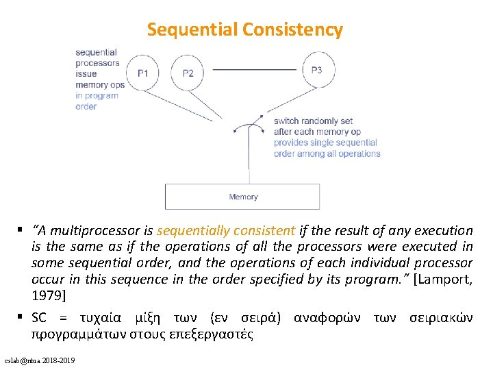 """Sequential Consistency § """"A multiprocessor is sequentially consistent if the result of any execution"""