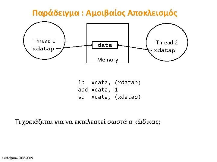 Παράδειγμα : Αμοιβαίος Αποκλεισμός Thread 1 xdatap data Thread 2 xdatap Memory ld xdata,
