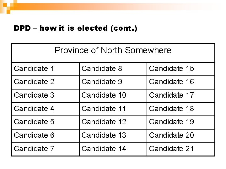 DPD – how it is elected (cont. ) Province of North Somewhere Candidate 1