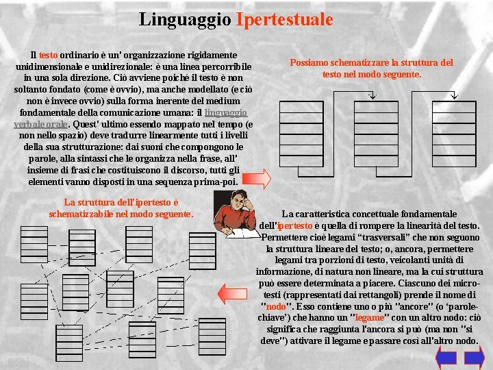 Linguaggio Ipertestuale Il testo ordinario è un' organizzazione rigidamente unidimensionale e unidirezionale: è una