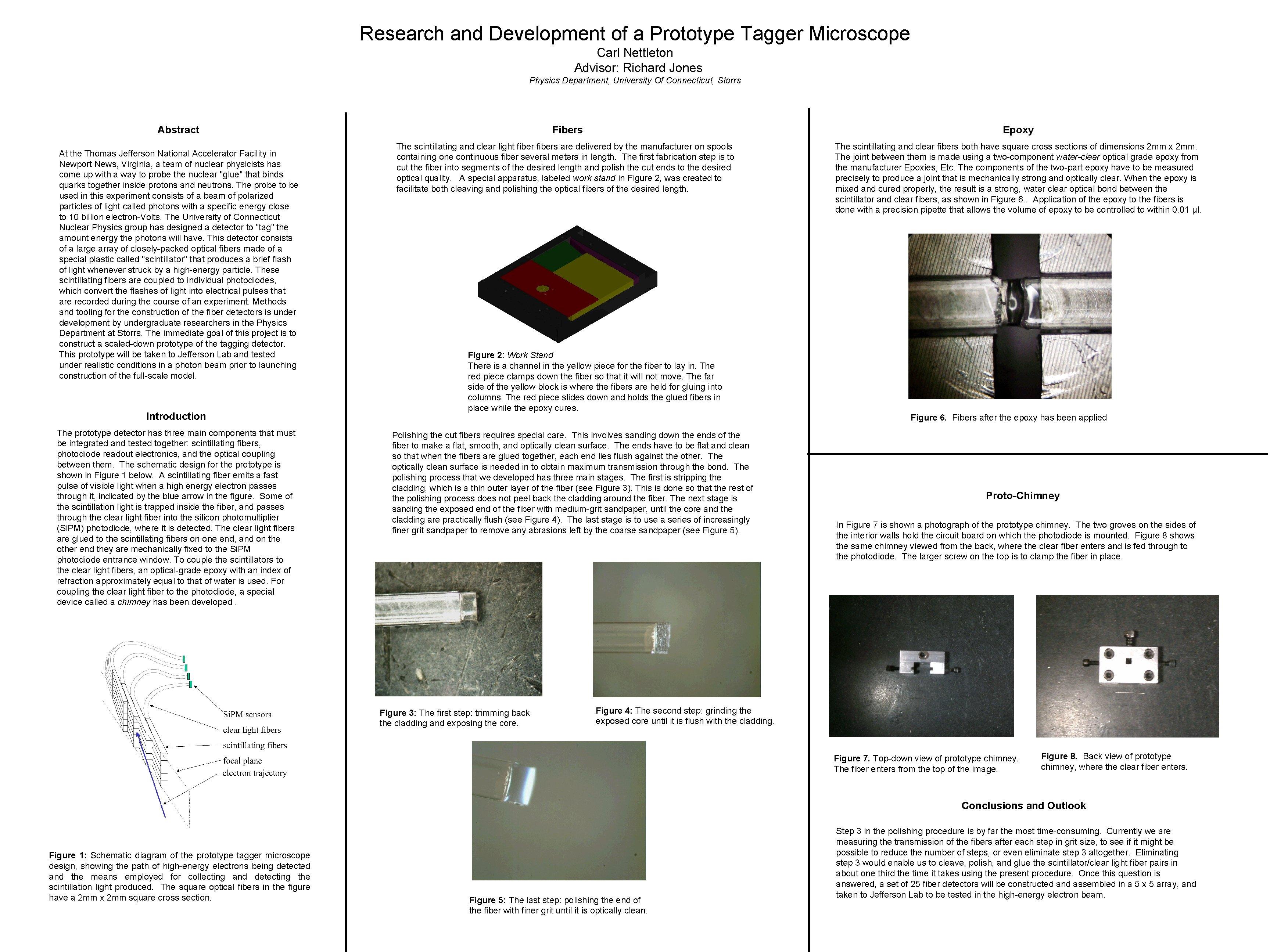 Research and Development of a Prototype Tagger Microscope Carl Nettleton Advisor: Richard Jones Physics