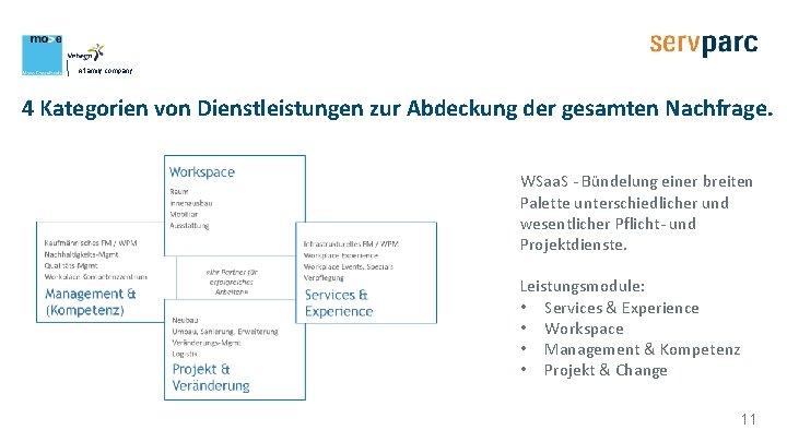 A family company 4 Kategorien von Dienstleistungen zur Abdeckung der gesamten Nachfrage. WSaa. S