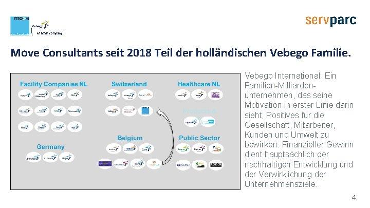 A family company Move Consultants seit 2018 Teil der holländischen Vebego Familie. Vebego International: